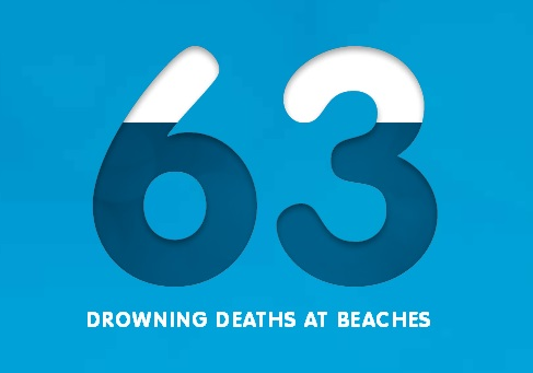 Royal Life Saving drowning deaths